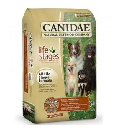 Сухой корм для собак Canidae Dog Food: All Life Stage Formula Dry Food 2,27 кг